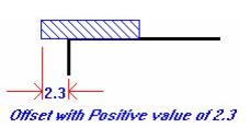 Khoảng cách dịch chuyên của chày với biên đột có giá trị = +2.3