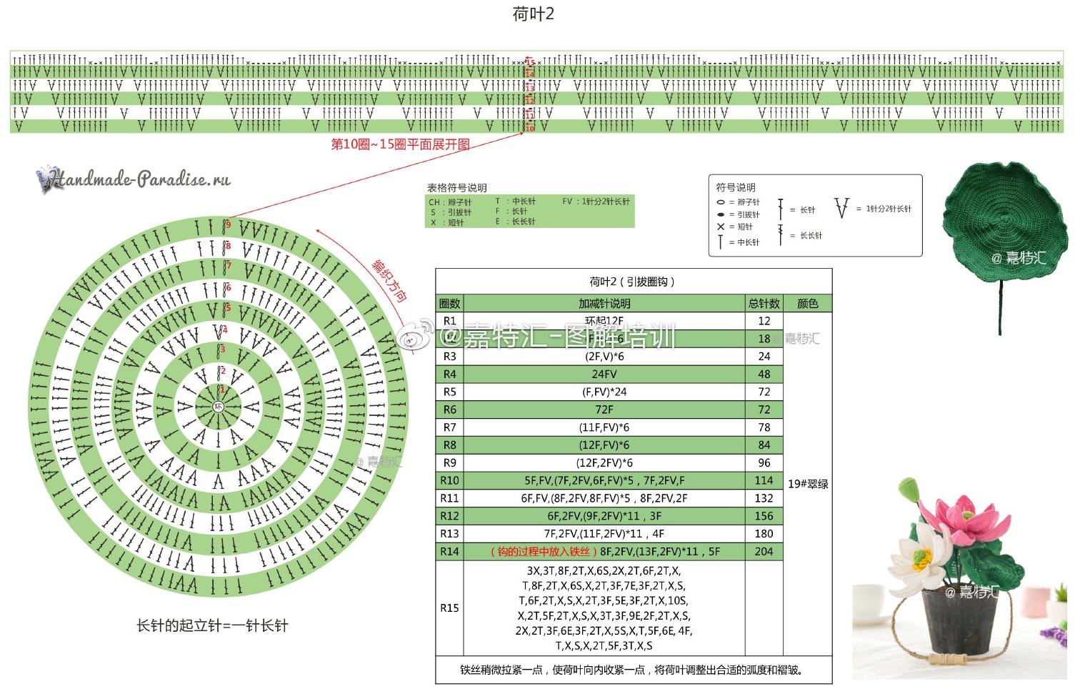 Схемы вязания лотосов (3)