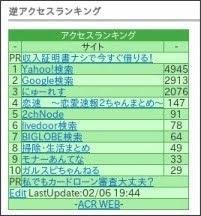http://kappuru.doorblog.jp/