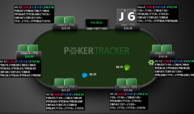 Poker HUD Stat Sample Sizes