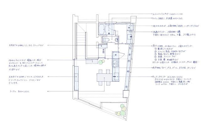 築30年超の一室をスケルトンリフォームした心地よい住まい スケルトンリフォーム案