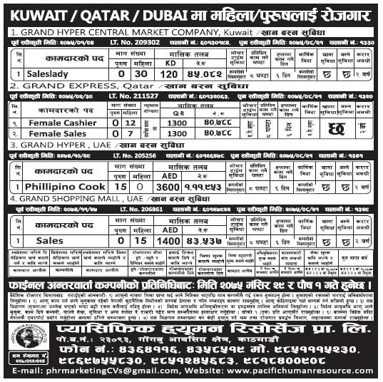 Jobs in Kuwait, Qatar and Dubai for Nepali, Salary Rs 1,11,953