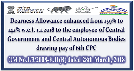 revised-dearness-allowance-to-emp-drawing-6cpc-pay-govempnews