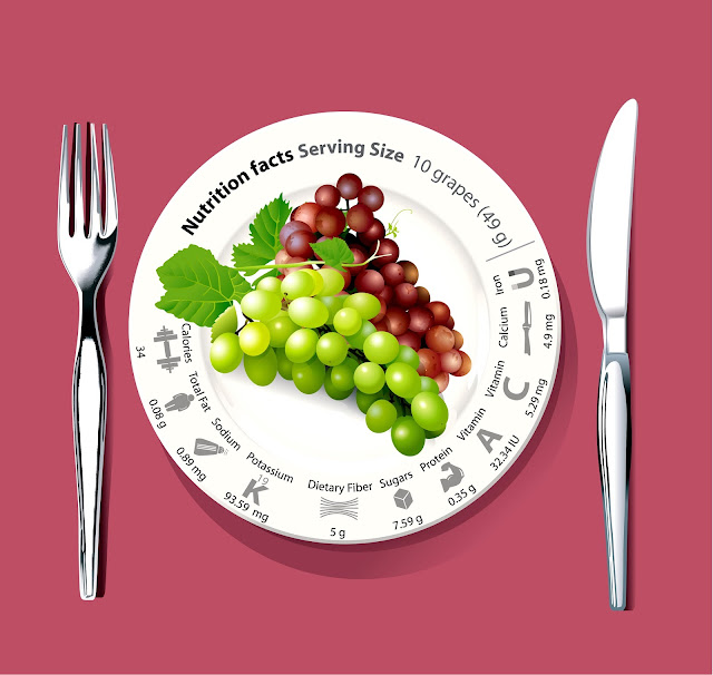 Giá trị dinh dưỡng trong quả nho