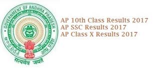 AP SSC manabadi Results 2017