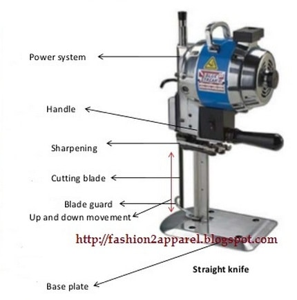 Straight Knife Fabric Cutting Machine on 220 volt diagram