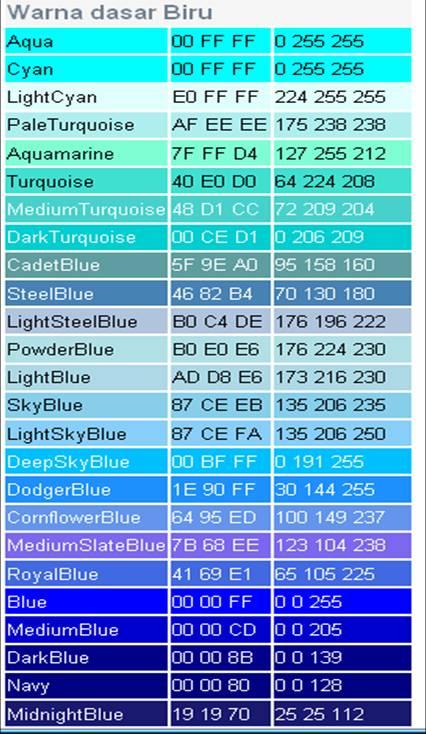 Terbaru 33 Macam Macam Warna Biru