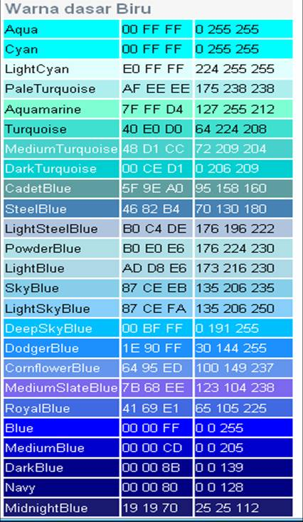 Macam Warna Biru : macam, warna, Terbaru, Macam, Warna