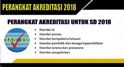 Download Perangkat Akreditasi Lengkap Untuk SD Tahun 2018