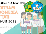 Permendikbud Nomor 9 Tahun 2018 tentang Juknis Program Indonesia Pintar (PIP)