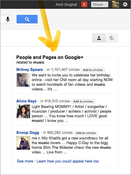 Integration von Google Plus Profilen und Seiten