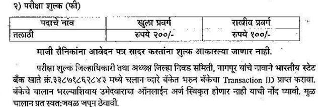 ZP Nagpur Recruitment