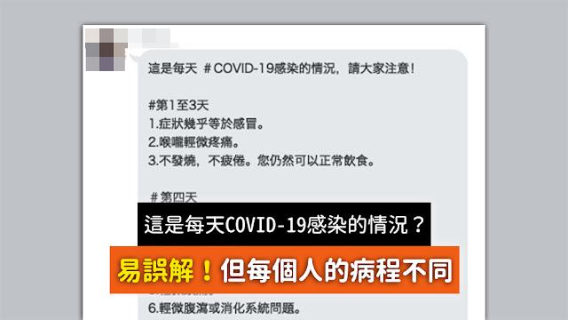 這是每天 COVID-19 感染的情況