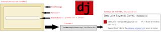 Capas del correo JavaMail