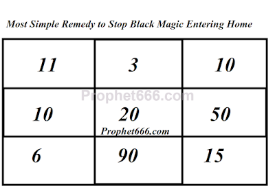 Most Simple Hindu Yantra Spell  to Stop Black Magic Entering Home