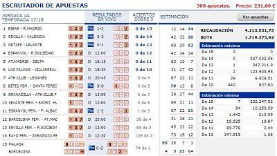 Resultados partidos de futbol de la Quiniela