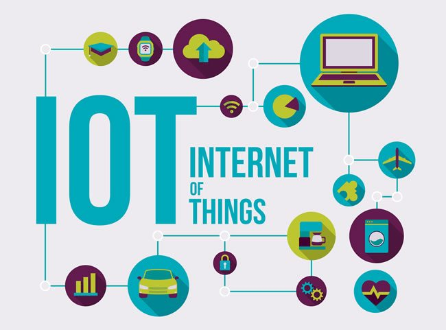 North America is the largest IoT Sensors Market Due To
