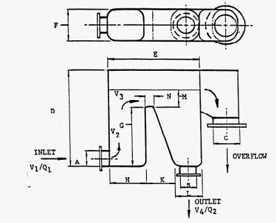 Tank Level Control Valve Floating Ball Valve Wiring