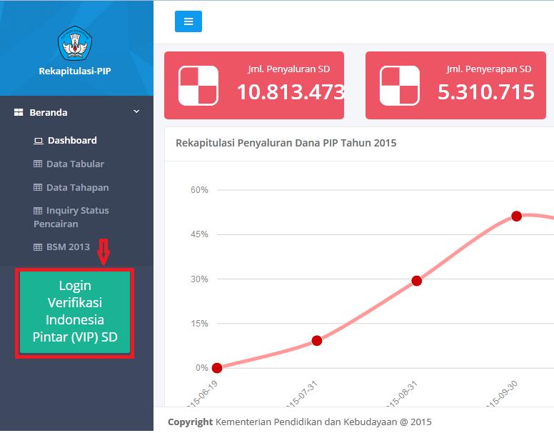 Cara Mengisi Aplikasi Program Indonesia Pintar Pip Putaran Zaman