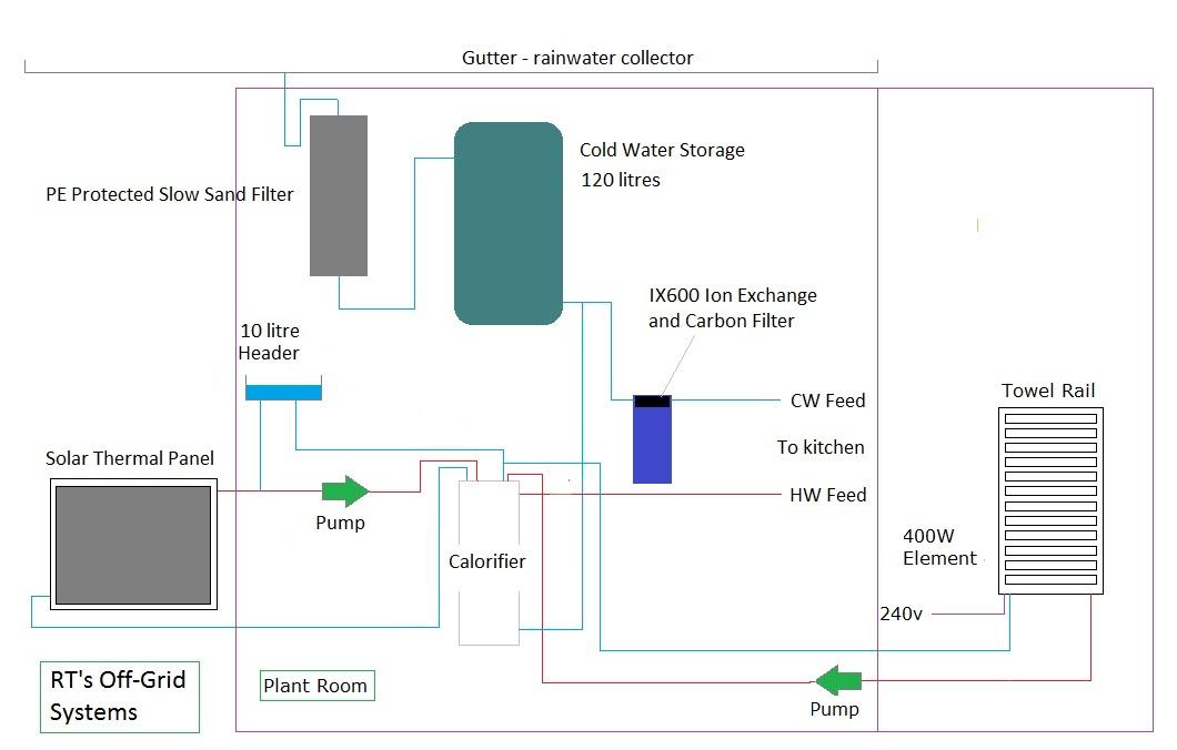 Chromalox Immersion Heater Wiring Diagram : 41 Wiring ...