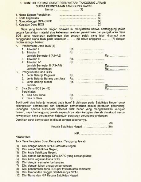 Juknis BOS Tahun 2019/2020 untuk SD SMP SMA SMK SLB – Contoh SPTJM dana BOS