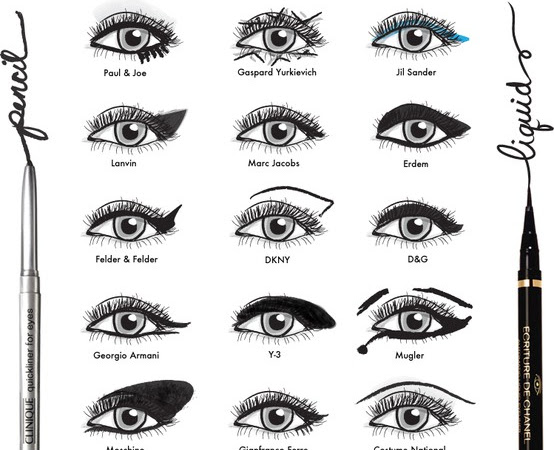 Eyeliner - Pencil vs. Liquid