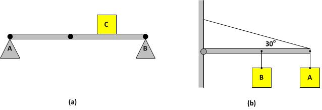 Kesetimbangan benda tegar fisika sekolah pada sistem b adalah sistem batang yang digantungi beban b dan a yang bermassa 10 kg dengan panjang 4m batang ditahan diujungnya dengan kawat dengan ccuart Images