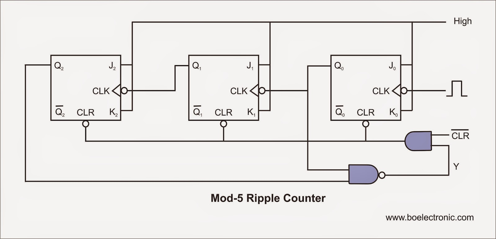 medium resolution of mod 6 counter logic diagram