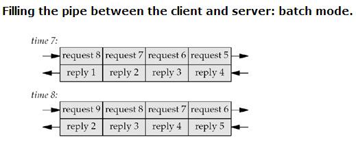 Unix Network Programming Stevens Pdf