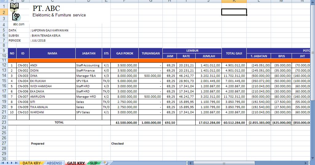 Menghitung Gaji Cara Menghitung Gaji Karyawan Dengan Rumus Dalam Microsoft Excel Adhe Pradiptha