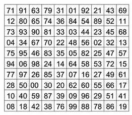"""The grids are a series of scrambled numbers from 00-99 (some are 1-100) on  a page. To see/print examples, just search in Google Images for  """"Concentration ..."""
