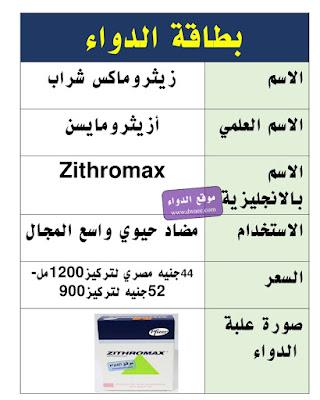 زيثروماكس مضاد حيوي واسع المجال