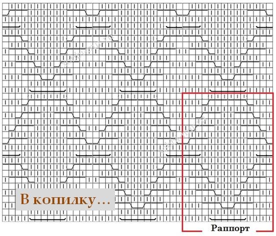 vyazanie uzori spicami prostoi uzor iz licevih i iznanochnih petel shema i opisanie raboti