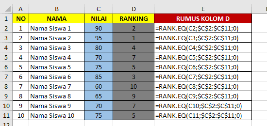 Mencari dan menentukan Ranking Nilai dengan fungsi RANK.EQ Excel