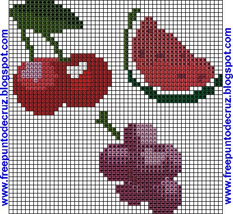 dibujos punto de cruz gratis frutas patrones punto de cruz