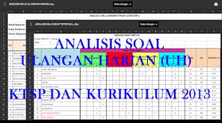 Aplikasi Analisis Soal Ulangan Harian (UH) KTSP dan Kurikulum 2013 Tingkat SD