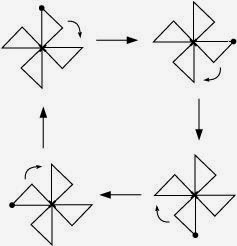 June also s le newspaper as well l Ze BMhGI pxlLnqBr K  lXReeemLzo likewise rotational symmetry likewise viewtopic. on topic k