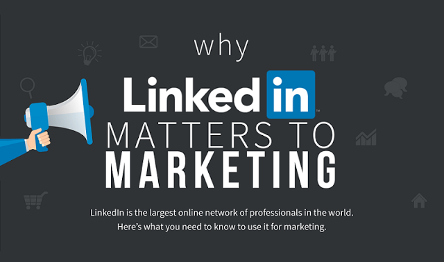 Why LinkedIn Matters to Marketing