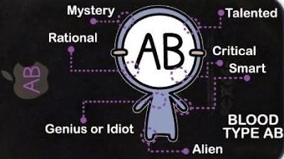 tipe-kepribadian-golongan-darah-ab, sifat-golongan-darah-ab, fakta-unik-golongan-darah-ab