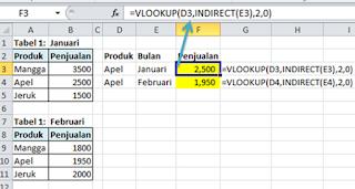 Contoh Rumus Excel VLOOKUP Dinamis