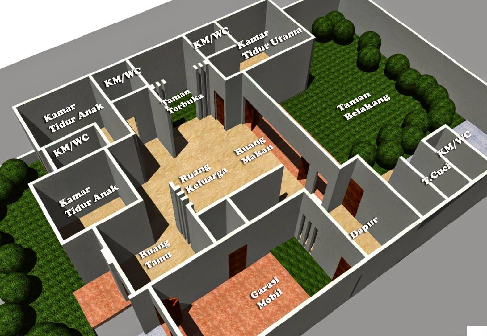 Desain Rumah Minimalis 1 Lantai 5 Kamar Tidur Arsitekhom