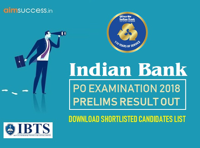 Indian Bank PO Prelims 2018 Result Out: Check Here Now!!