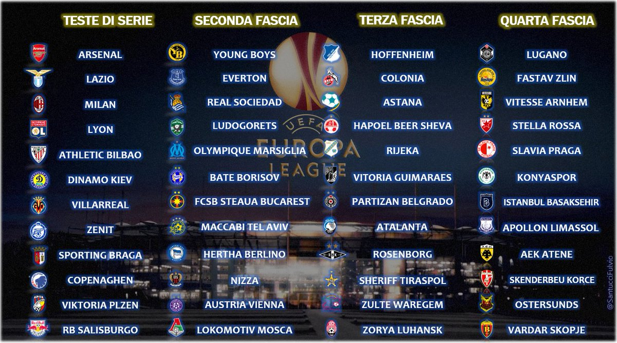 Europa League 2019 Twitter: Sorteggio Europa League 2017/2018: Possibili Distanze E