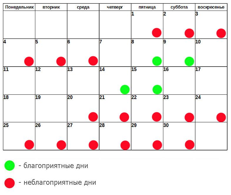 Лунный календарь чистки лица сентябрь 2017