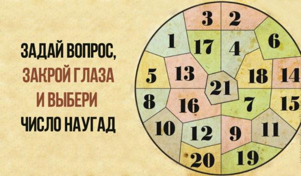 Узнай то, что предсказывает тебе Нострадамус, выбери часть круга и прочитай предсказание