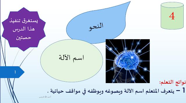 حل درس اسم الألة في اللغة العربية للصف الحادي عشر