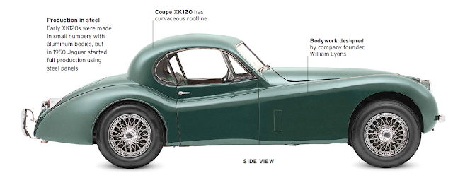 Jaguar XK120, classic cars