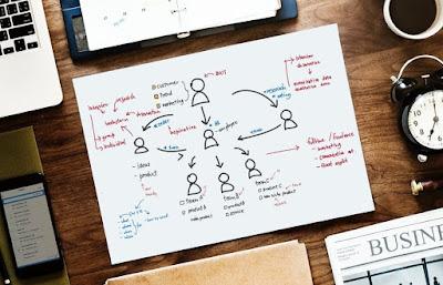 Ada banyak cara untuk mempromosikan blog Anda dan mendapatkan trafik Bagaimana Cara Mendapatkan 500 Pengunjung Pertama Anda ke Blog Anda