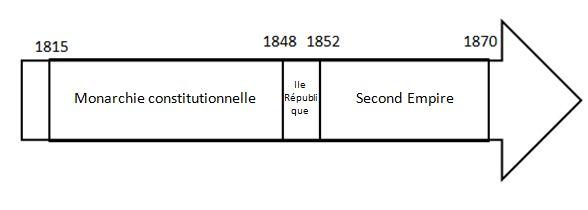 K Classroom Pour Les 3e Correction Du Devoir Sur Table D