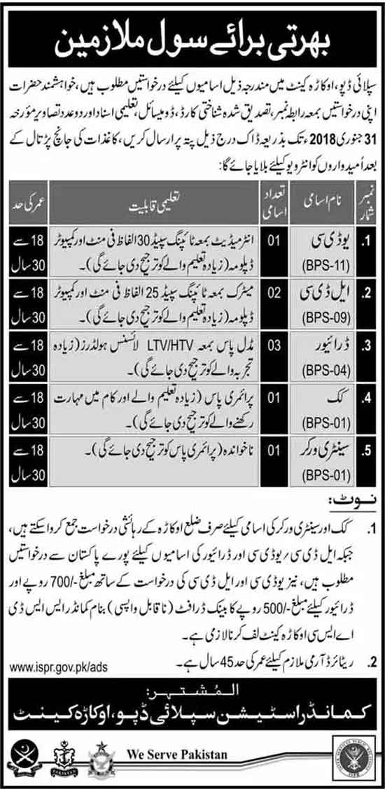 Jobs In Supply Depot Okara Cantt, Pakistan Army